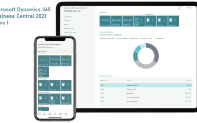 Microsoft Dynamics 365 Business Central 2021 wave 1 is available!